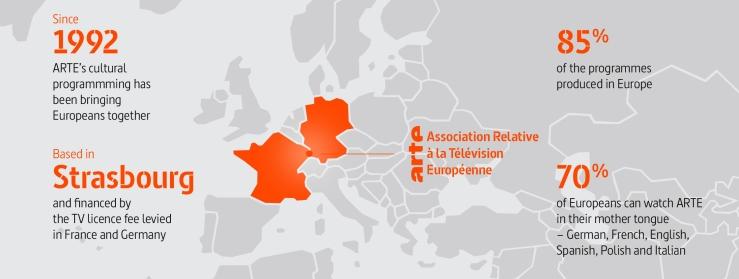 map_eng_nouveau